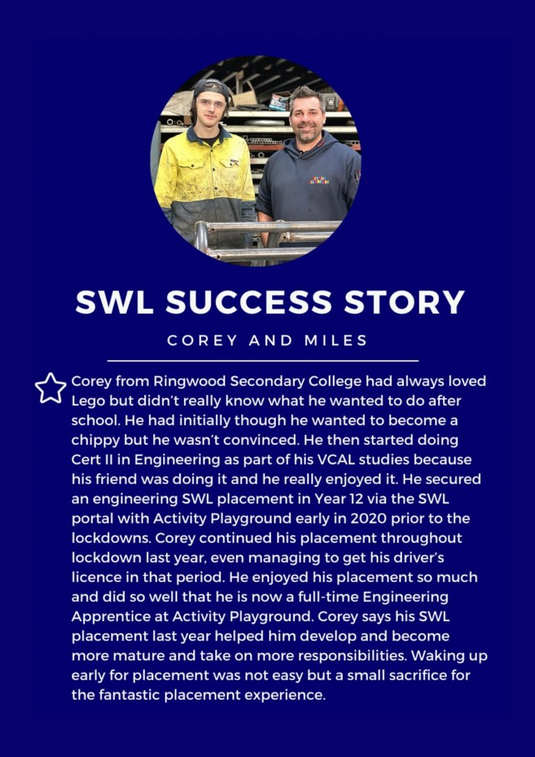Read more about the article Newsletter Feature – SWL Success